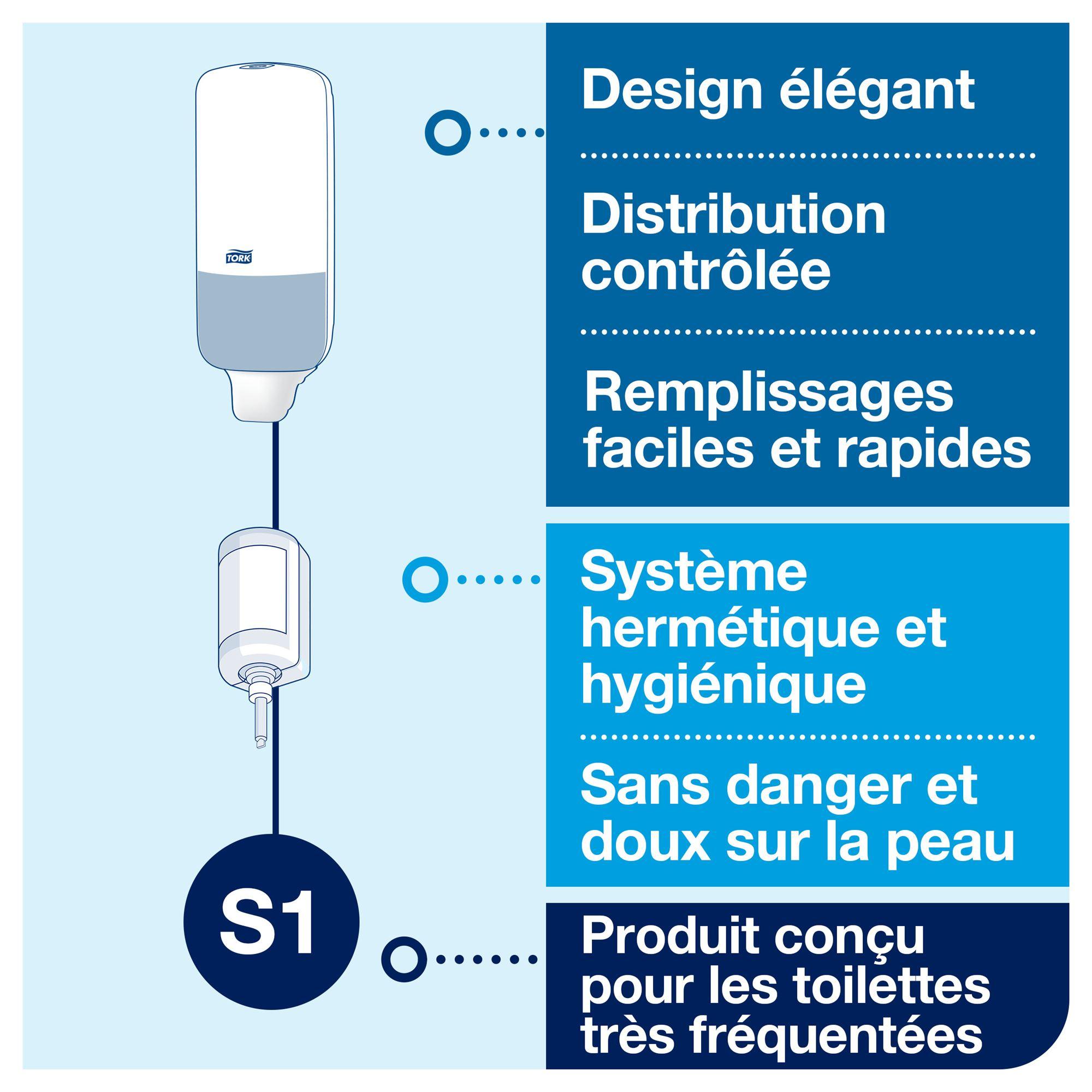 White Soap Dispenser Tork S1